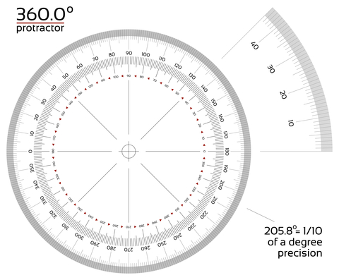 Displaying (18) Gallery Images For 360 Degree Circle...